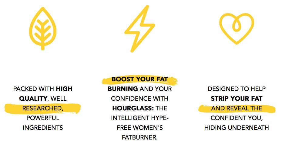 Hourglass fat burner