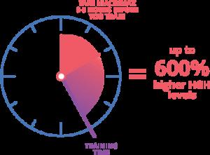 img-600percent-óra1