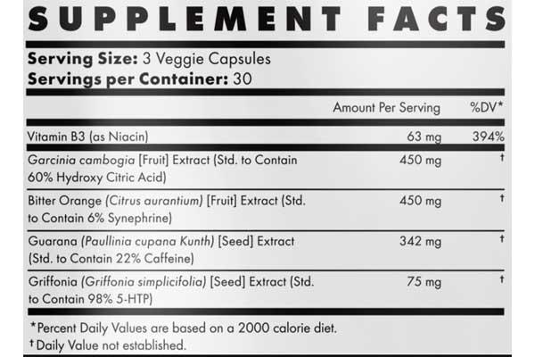 CCut ingredients